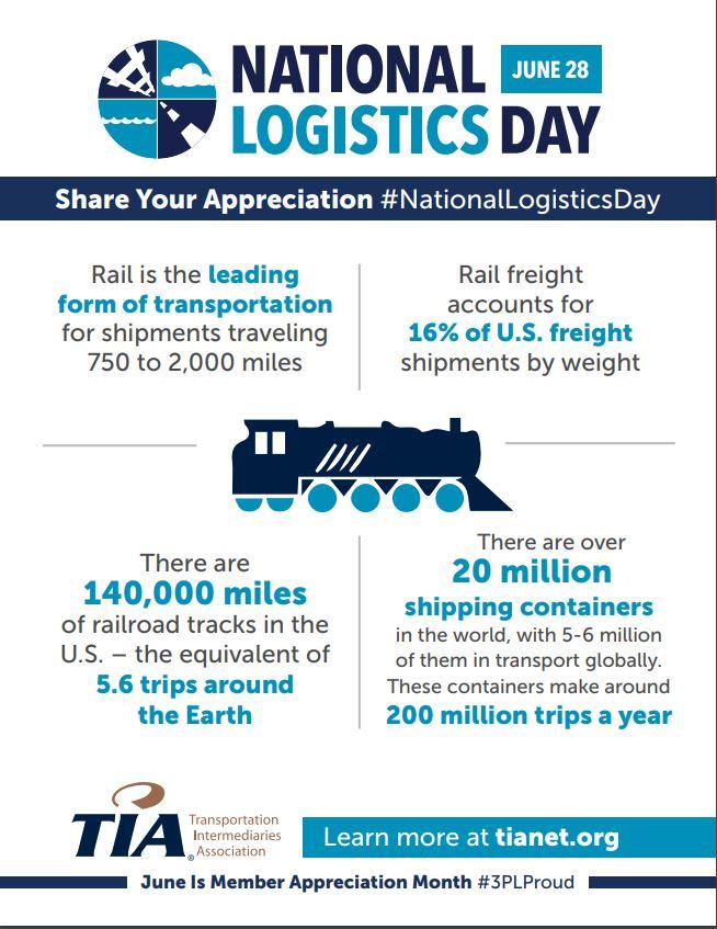 NLD Fact Sheet (Rail)