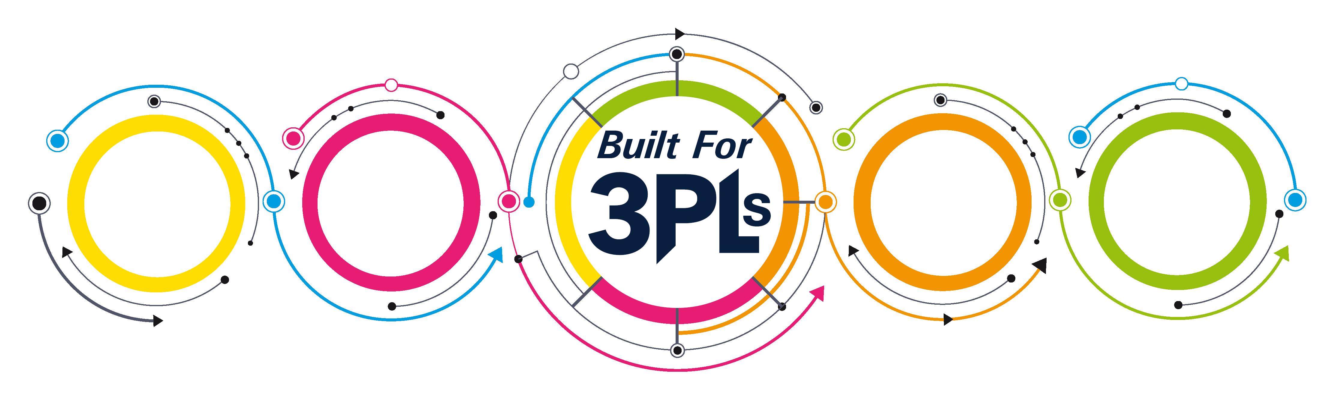 2021 - Built for 3PLs Tagline